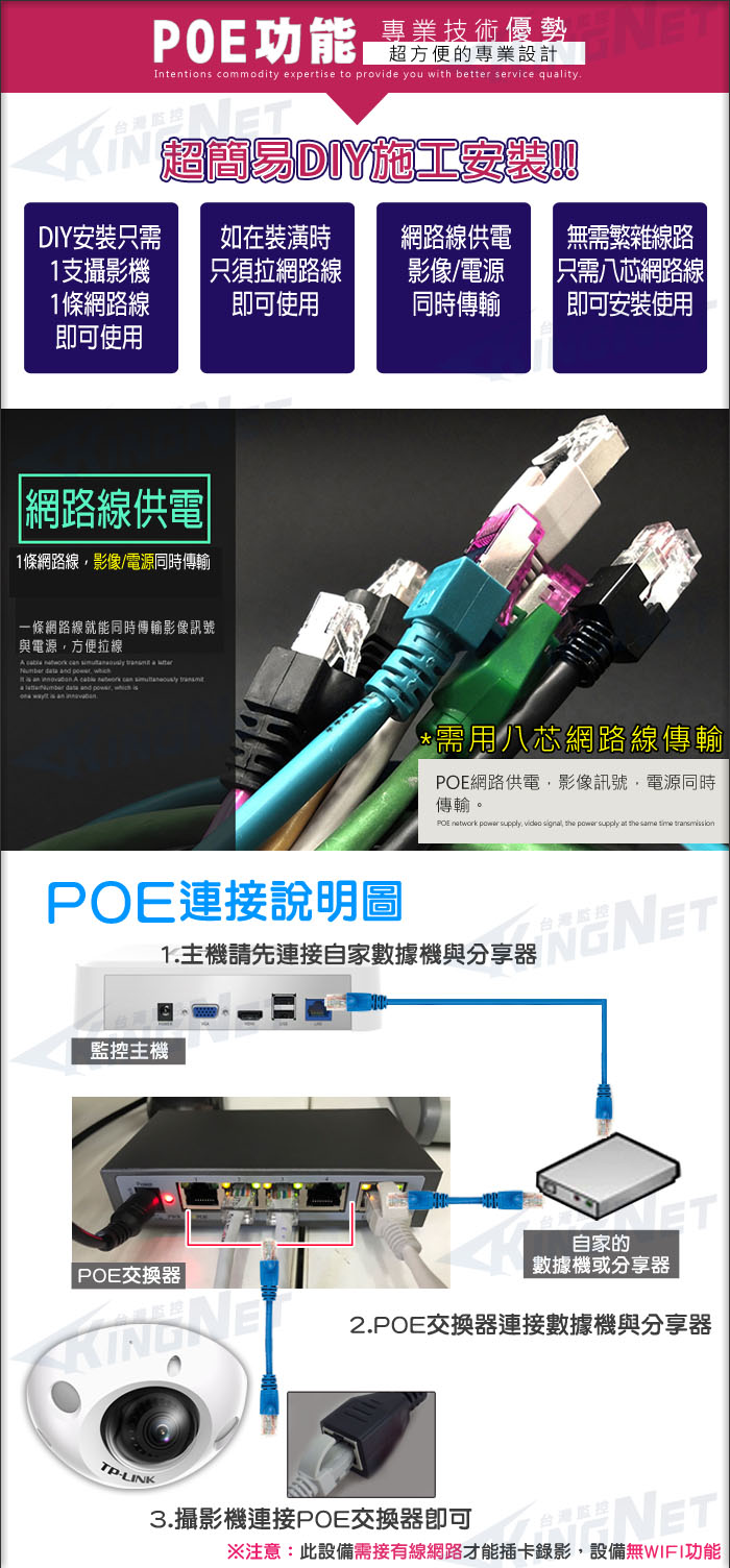 監視器攝影機 KINGNET 網路攝影機 IPC TP-LINK安防 電梯/櫃台專用 IPC 1080P 防暴外殼 抗曝光 手機遠端