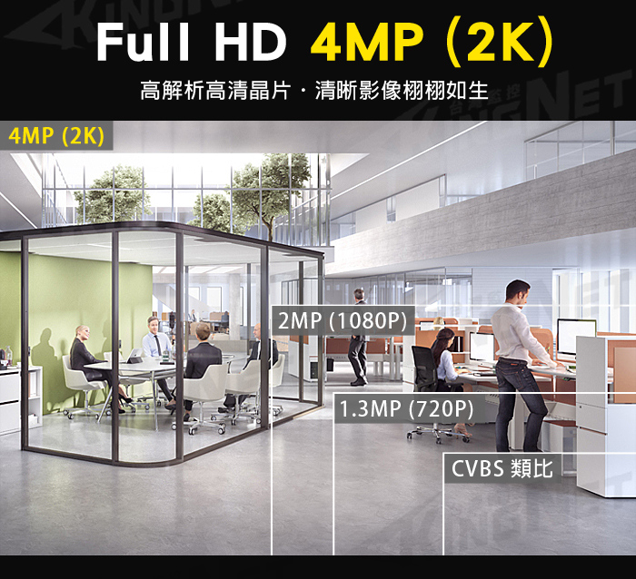 監視器攝影機 KINGNET 1440P 400萬鏡頭 燈泡型 紅外線夜視 網路攝影機 WIFI 手機遠端回放錄影 位移警報
